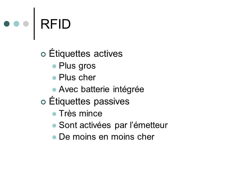 RFID Étiquettes actives Plus gros Plus cher Avec batterie intégrée Étiquettes passives Très mince Sont activées par lémetteur De moins en moins cher