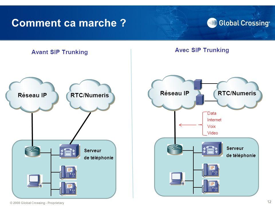© 2008 Global Crossing - Proprietary 12 Comment ca marche ? RTC/NumerisRéseau IP Serveur de téléphonie Avant SIP Trunking RTC/NumerisRéseau IP Serveur
