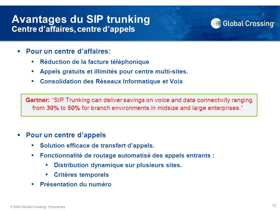 © 2008 Global Crossing - Proprietary 13 Avantages du SIP trunking Centre daffaires, centre dappels Pour un centre daffaires: Réduction de la facture t