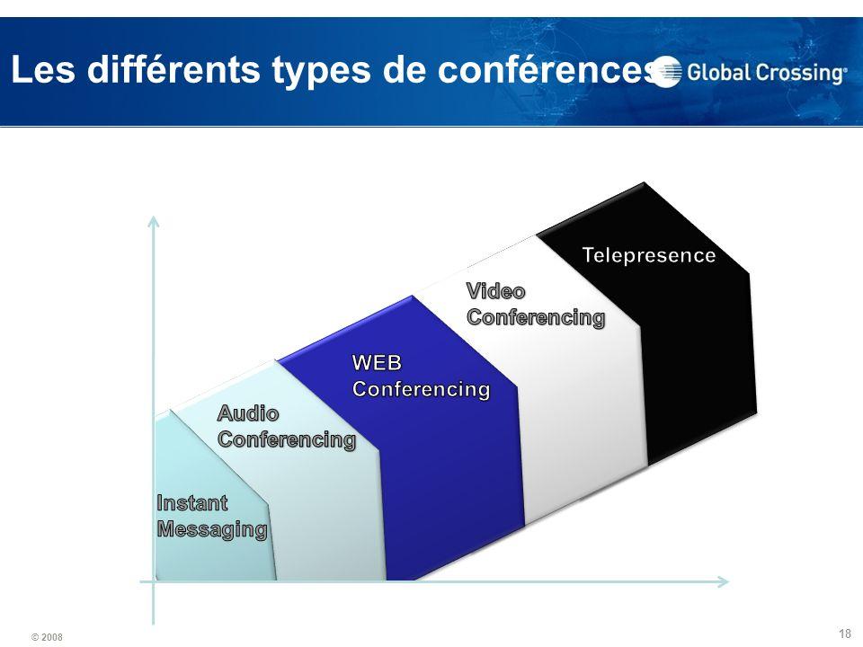 © 2008 Global Crossing - Proprietary 18 Les différents types de conférences