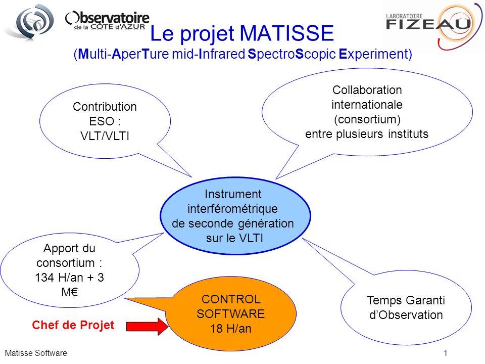 Matisse Software 1 Le projet MATISSE (Multi-AperTure mid-Infrared SpectroScopic Experiment) Instrument interférométrique de seconde génération sur le