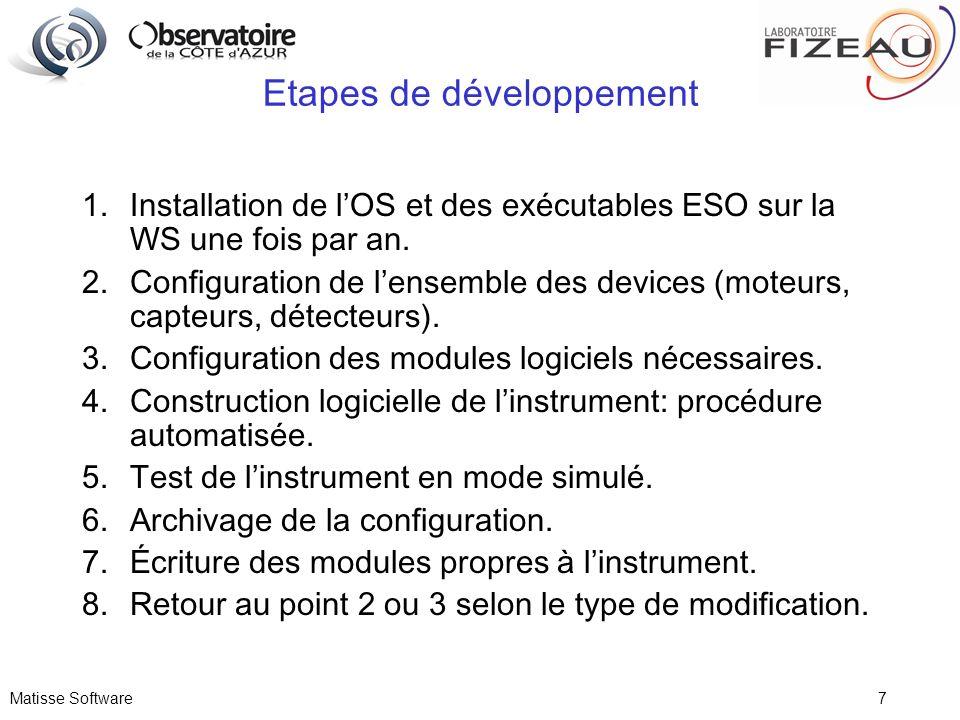 Matisse Software 7 Etapes de développement 1.Installation de lOS et des exécutables ESO sur la WS une fois par an. 2.Configuration de lensemble des de