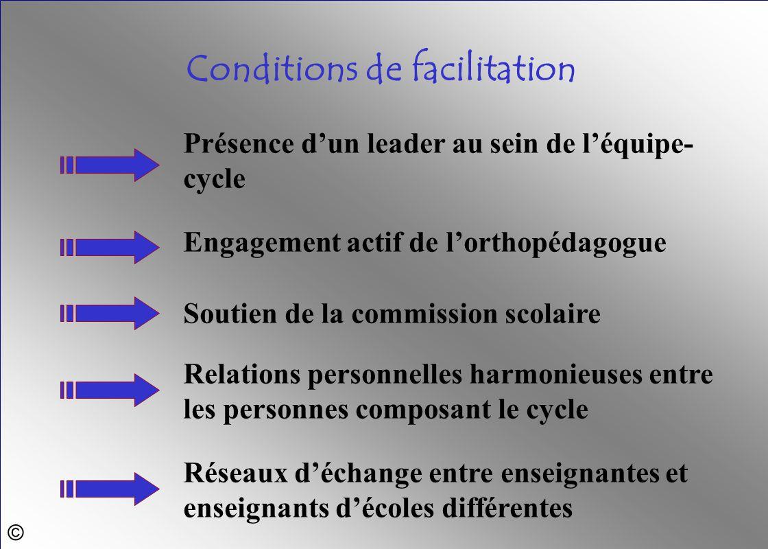 © Réseaux déchange entre enseignantes et enseignants décoles différentes Relations personnelles harmonieuses entre les personnes composant le cycle So