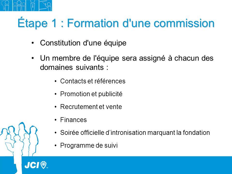 Étape 1 : Formation d'une commission Constitution d'une équipe Un membre de l'équipe sera assigné à chacun des domaines suivants : Contacts et référen