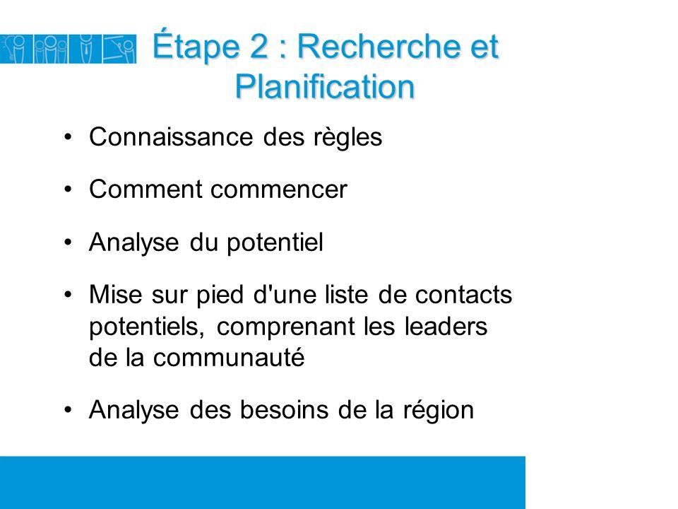 Étape 2 : Recherche et Planification Connaissance des règles Comment commencer Analyse du potentiel Mise sur pied d une liste de contacts potentiels, comprenant les leaders de la communauté Analyse des besoins de la région