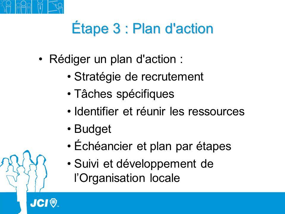 Étape 3 : Plan d action Rédiger un plan d action : Stratégie de recrutement Tâches spécifiques Identifier et réunir les ressources Budget Échéancier et plan par étapes Suivi et développement de lOrganisation locale