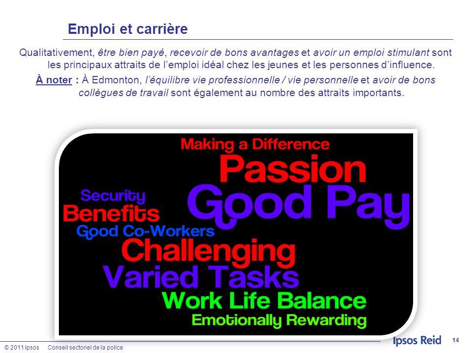 © 2011 IpsosConseil sectoriel de la police Emploi et carrière 14 Qualitativement, être bien payé, recevoir de bons avantages et avoir un emploi stimul