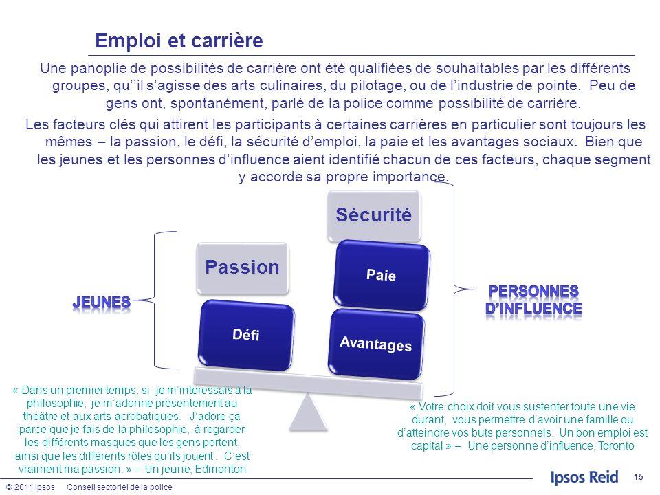 © 2011 IpsosConseil sectoriel de la police Emploi et carrière Une panoplie de possibilités de carrière ont été qualifiées de souhaitables par les diff