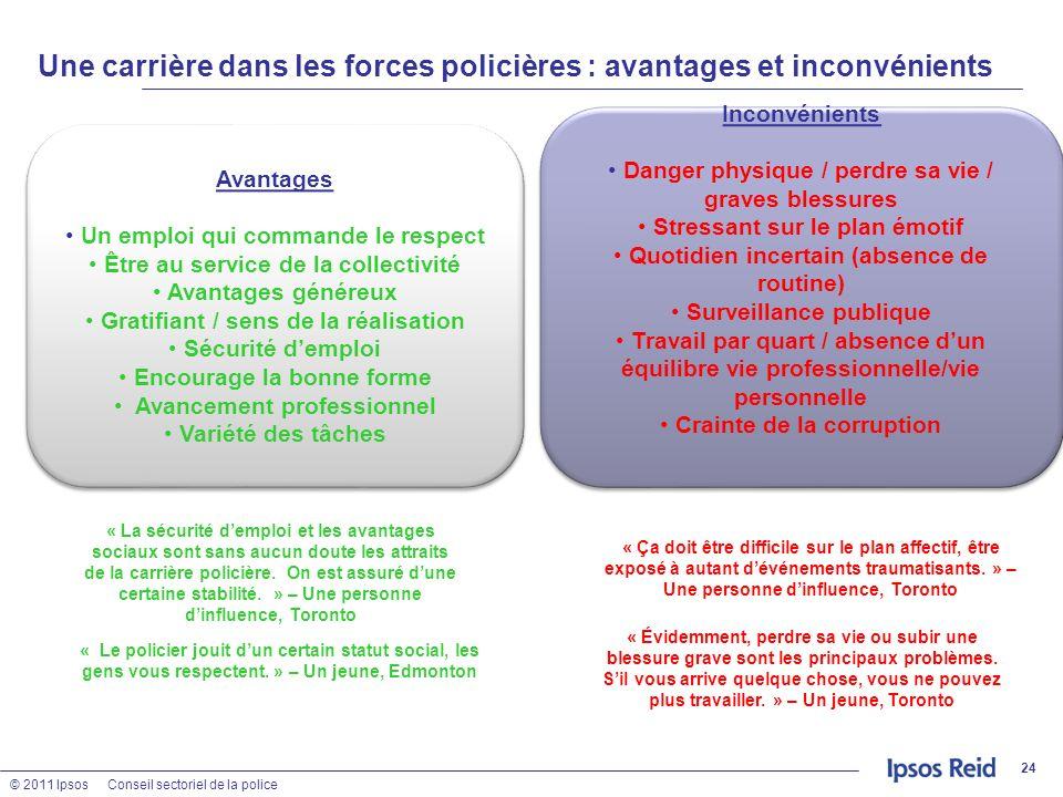 © 2011 IpsosConseil sectoriel de la police Une carrière dans les forces policières : avantages et inconvénients 24 Avantages Un emploi qui commande le