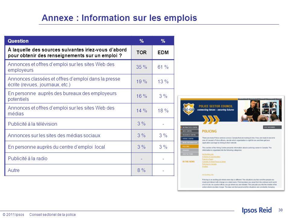 © 2011 IpsosConseil sectoriel de la police 30 Annexe : Information sur les emplois Question% À laquelle des sources suivantes iriez-vous dabord pour o