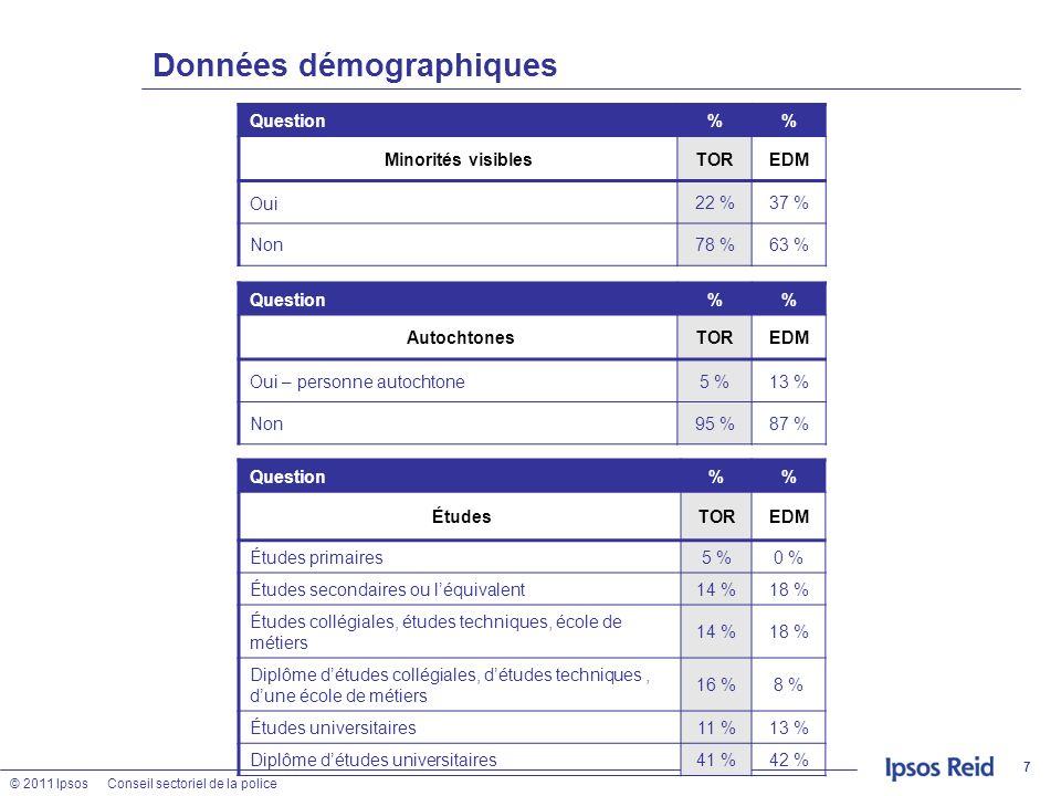 © 2011 IpsosConseil sectoriel de la police 7 Données démographiques Question% Minorités visiblesTOREDM Oui 22 %37 % Non78 %63 % Question% AutochtonesT