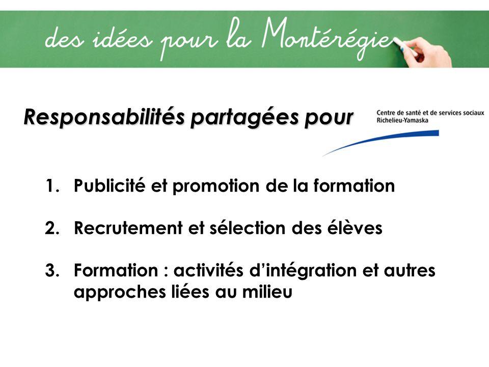 Responsabilités partagées pour 1.Publicité et promotion de la formation 2.Recrutement et sélection des élèves 3.Formation : activités dintégration et