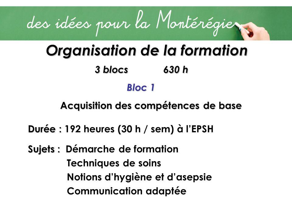 Organisation de la formation Bloc 1 Acquisition des compétences de base Durée : Durée : 192 heures (30 h / sem) à lEPSH Sujets : Sujets : Démarche de