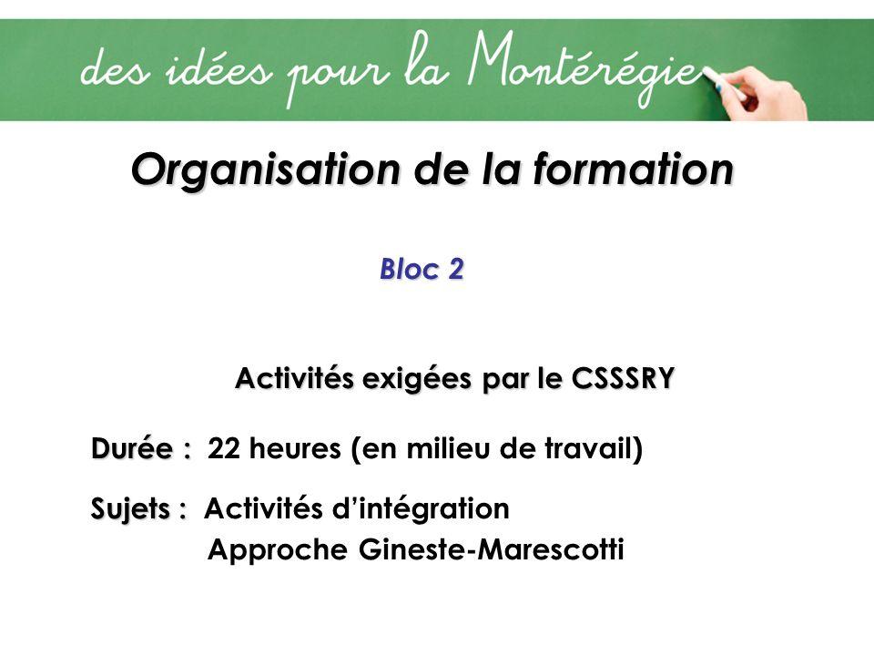 Organisation de la formation Bloc 2 Activités exigées par le CSSSRY Durée : Durée : 22 heures (en milieu de travail) Sujets : Sujets : Activités dintégration Approche Gineste-Marescotti
