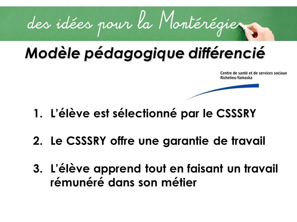 Modèle pédagogique différencié Modèle pédagogique différencié 1.Lélève est sélectionné par le CSSSRY 2.Le CSSSRY offre une garantie de travail 3.Lélève apprend tout en faisant un travail rémunéré dans son métier