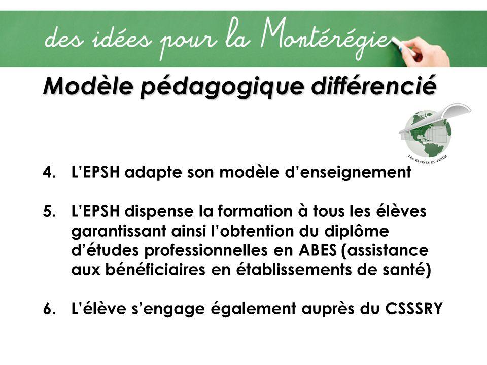 Modèle pédagogique différencié Modèle pédagogique différencié 4.LEPSH adapte son modèle denseignement 5.LEPSH dispense la formation à tous les élèves