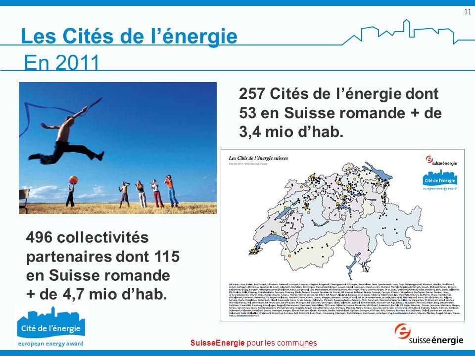 SuisseEnergie pour les communes 11 Les Cités de lénergie 257 Cités de lénergie dont 53 en Suisse romande + de 3,4 mio dhab. 496 collectivités partenai