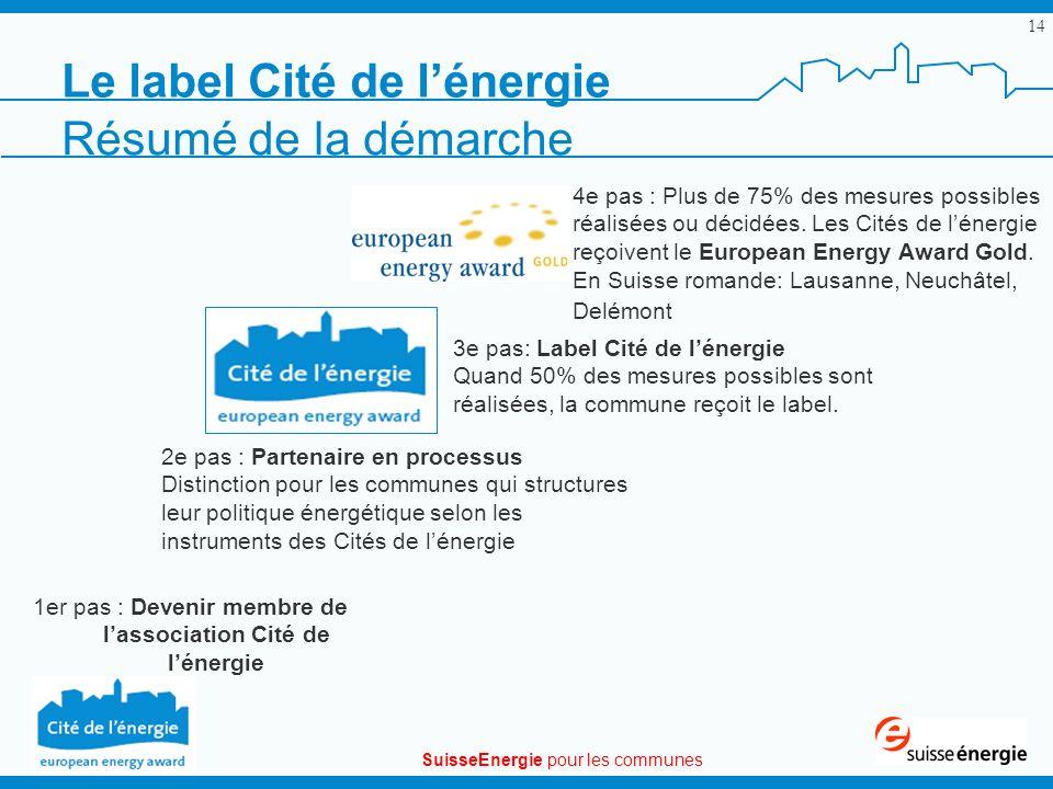 SuisseEnergie pour les communes 14 1er pas : Devenir membre de lassociation Cité de lénergie 2e pas : Partenaire en processus Distinction pour les com