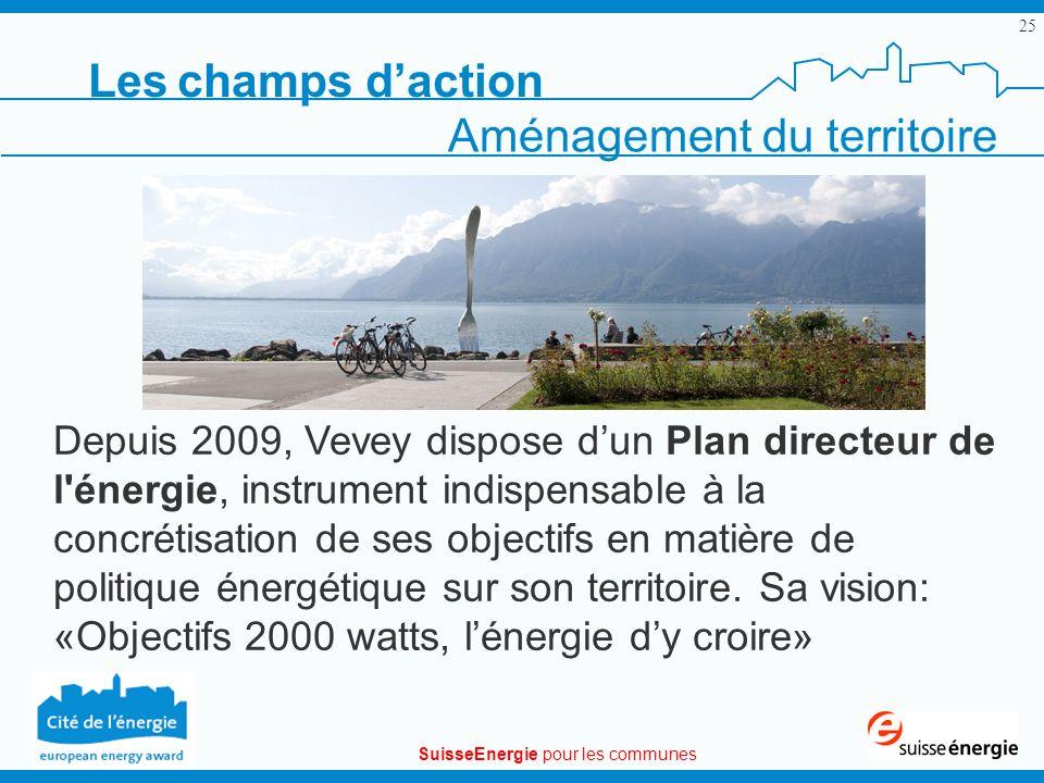 SuisseEnergie pour les communes 25 Aménagement du territoire Les champs daction Depuis 2009, Vevey dispose dun Plan directeur de l'énergie, instrument