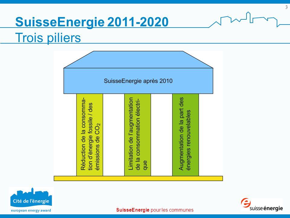 SuisseEnergie pour les communes 3 SuisseEnergie 2011-2020 Trois piliers