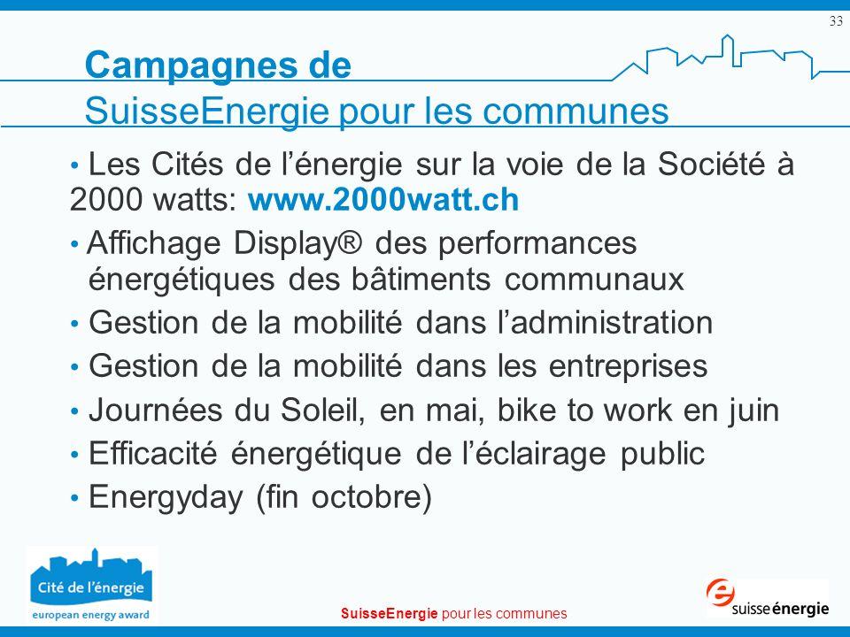 SuisseEnergie pour les communes 33 Campagnes de SuisseEnergie pour les communes Les Cités de lénergie sur la voie de la Société à 2000 watts: www.2000