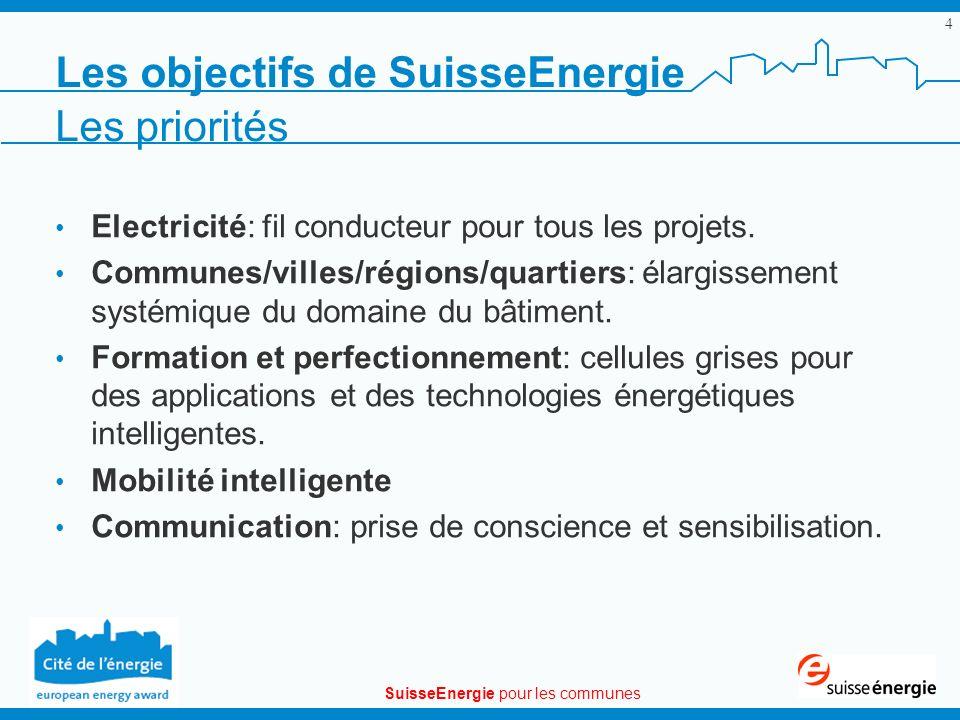 SuisseEnergie pour les communes 4 Les priorités Electricité: fil conducteur pour tous les projets. Communes/villes/régions/quartiers: élargissement sy