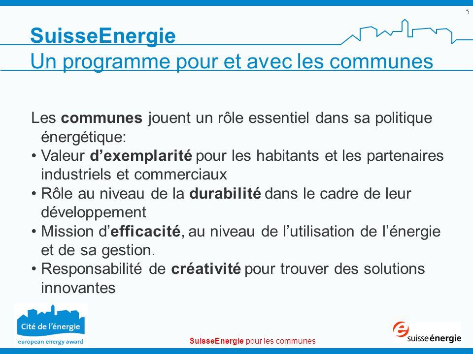 SuisseEnergie pour les communes 5 SuisseEnergie Un programme pour et avec les communes Les communes jouent un rôle essentiel dans sa politique énergét