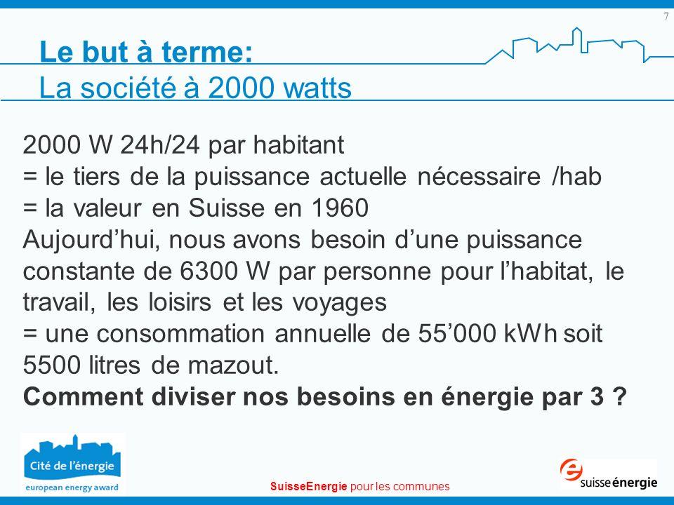 SuisseEnergie pour les communes 7 Le but à terme: 2000 W 24h/24 par habitant = le tiers de la puissance actuelle nécessaire /hab = la valeur en Suisse