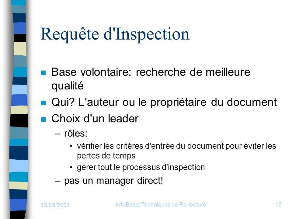 13/03/2001 InfoBase: Techniques de Re-lecture10 Requête d'Inspection n Base volontaire: recherche de meilleure qualité n Qui? L'auteur ou le propriéta