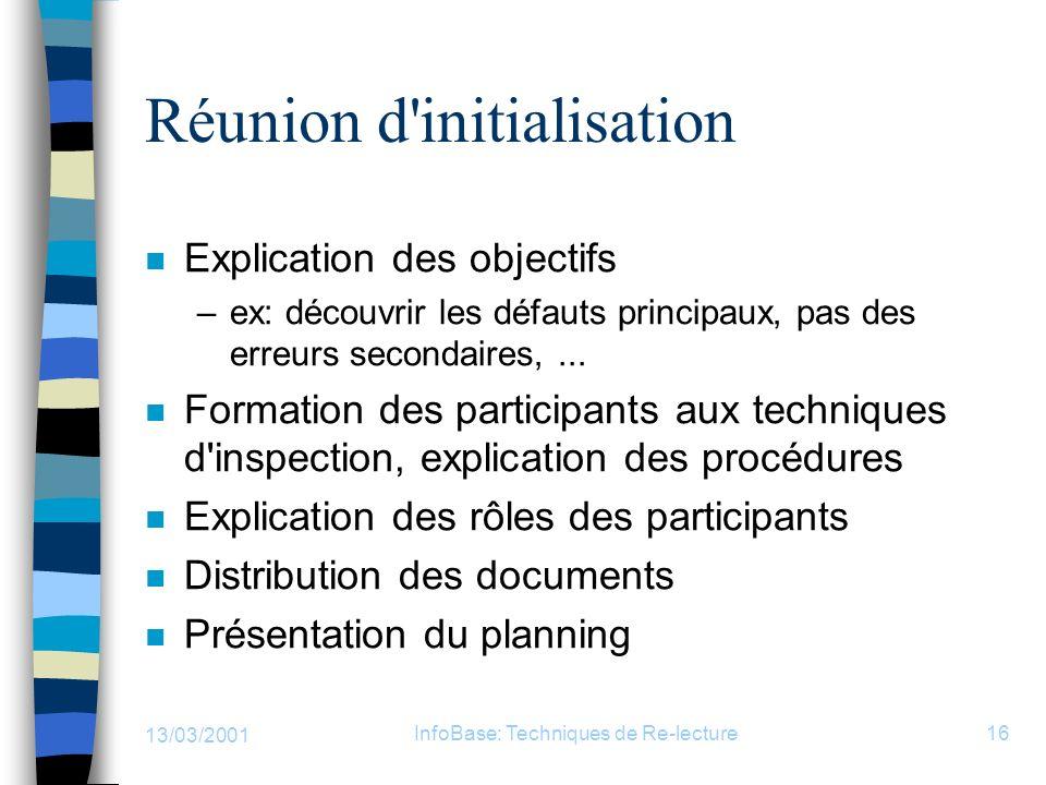 13/03/2001 InfoBase: Techniques de Re-lecture16 Réunion d'initialisation n Explication des objectifs –ex: découvrir les défauts principaux, pas des er