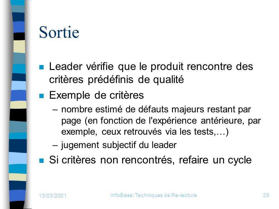13/03/2001 InfoBase: Techniques de Re-lecture25 Sortie n Leader vérifie que le produit rencontre des critères prédéfinis de qualité n Exemple de critè