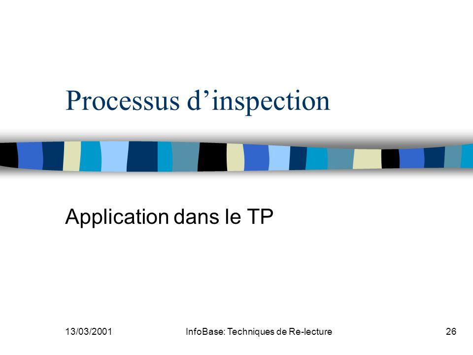 13/03/2001InfoBase: Techniques de Re-lecture26 Processus dinspection Application dans le TP