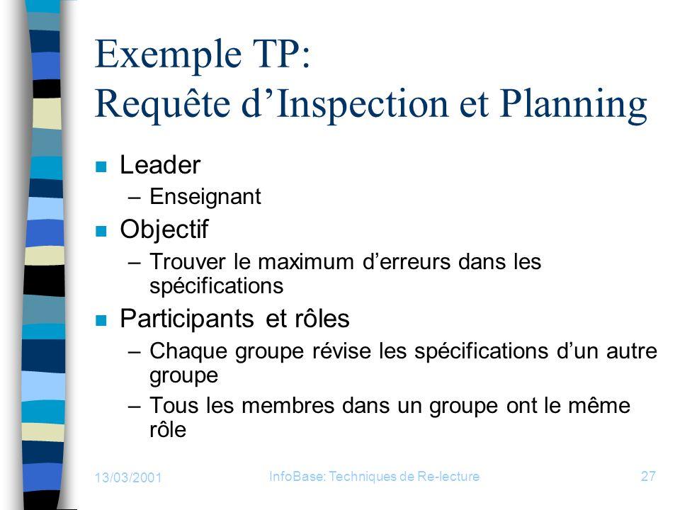 13/03/2001 InfoBase: Techniques de Re-lecture27 Exemple TP: Requête dInspection et Planning n Leader –Enseignant n Objectif –Trouver le maximum derreu