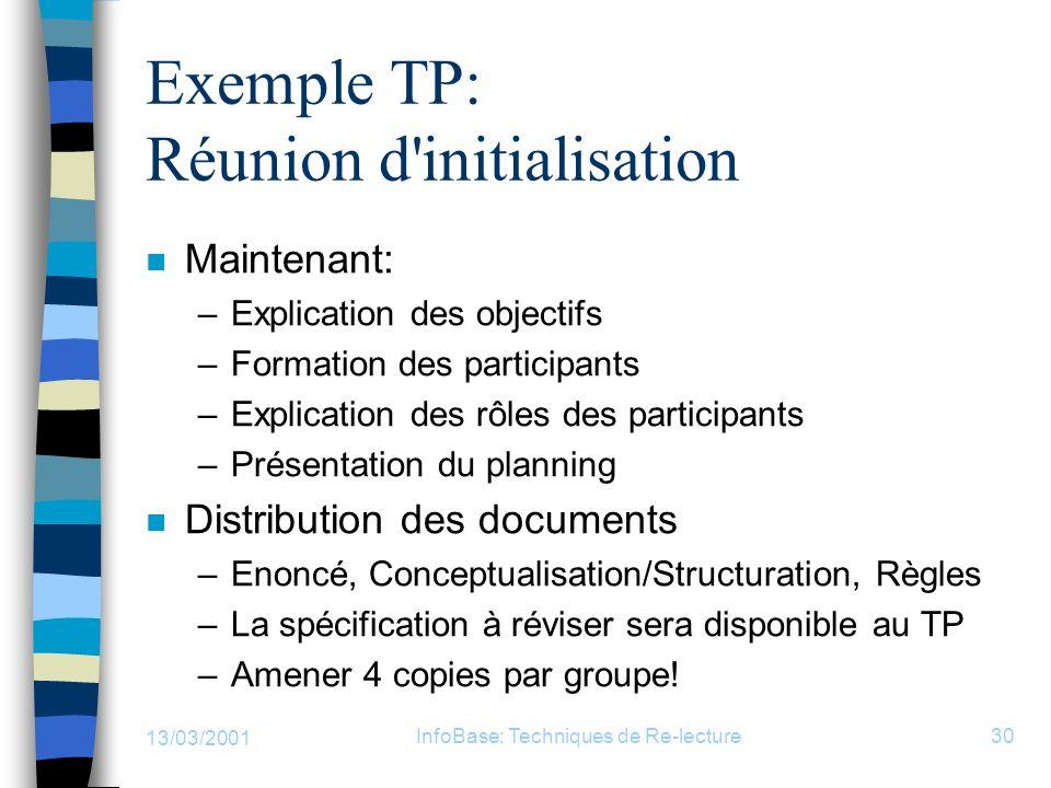 13/03/2001 InfoBase: Techniques de Re-lecture30 Exemple TP: Réunion d'initialisation n Maintenant: –Explication des objectifs –Formation des participa