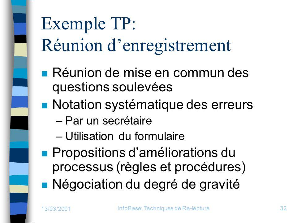 13/03/2001 InfoBase: Techniques de Re-lecture32 Exemple TP: Réunion denregistrement n Réunion de mise en commun des questions soulevées n Notation sys