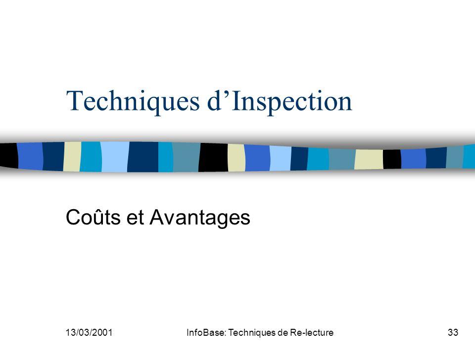 13/03/2001InfoBase: Techniques de Re-lecture33 Techniques dInspection Coûts et Avantages