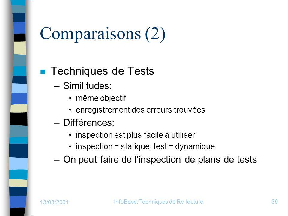 13/03/2001 InfoBase: Techniques de Re-lecture39 Comparaisons (2) n Techniques de Tests –Similitudes: même objectif enregistrement des erreurs trouvées