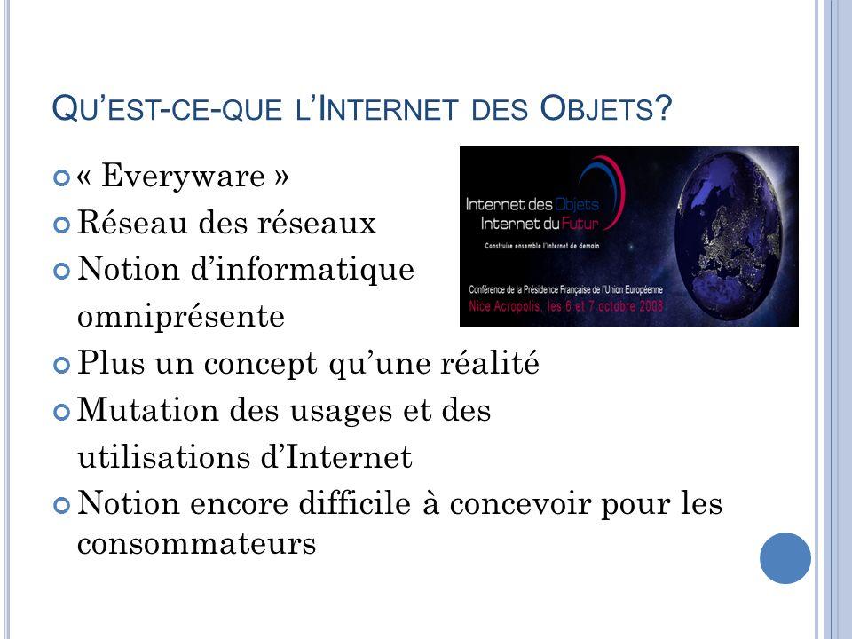 Q U EST - CE - QUE L I NTERNET DES O BJETS ? « Everyware » Réseau des réseaux Notion dinformatique omniprésente Plus un concept quune réalité Mutation