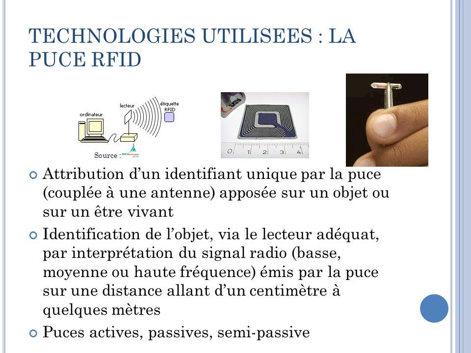 TECHNOLOGIES UTILISEES : LA PUCE RFID Source : Attribution dun identifiant unique par la puce (couplée à une antenne) apposée sur un objet ou sur un ê