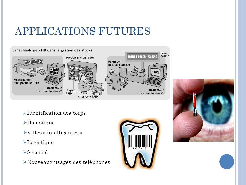 APPLICATIONS FUTURES Identification des corps Domotique Villes « intelligentes » Logistique Sécurité Nouveaux usages des téléphones