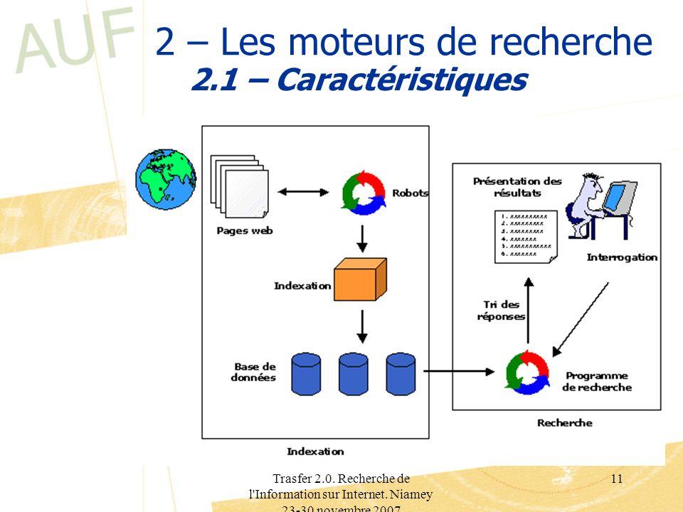 Trasfer 2.0. Recherche de l'Information sur Internet. Niamey 23-30 novembre 2007 11 2 – Les moteurs de recherche 2.1 – Caractéristiques