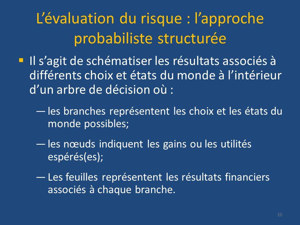 Lévaluation du risque : lapproche probabiliste structurée Il sagit de schématiser les résultats associés à différents choix et états du monde à lintér