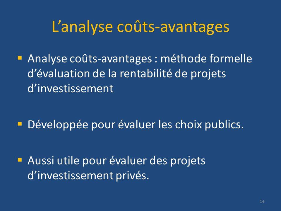 Lanalyse coûts-avantages Analyse coûts-avantages : méthode formelle dévaluation de la rentabilité de projets dinvestissement Développée pour évaluer l