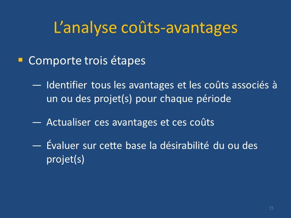 Lanalyse coûts-avantages Comporte trois étapes Identifier tous les avantages et les coûts associés à un ou des projet(s) pour chaque période Actualise