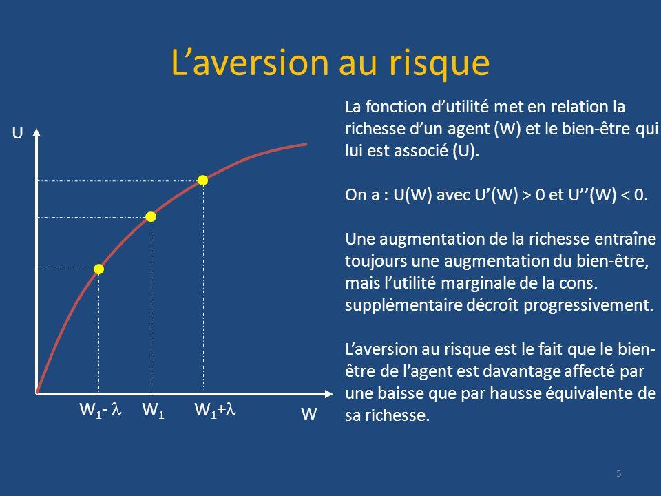 Laversion au risque W U La fonction dutilité met en relation la richesse dun agent (W) et le bien-être qui lui est associé (U). On a : U(W) avec U(W)