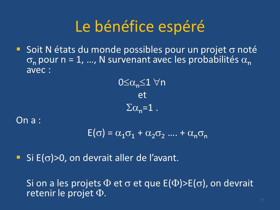 Le bénéfice espéré Soit N états du monde possibles pour un projet noté n pour n = 1, …, N survenant avec les probabilités n avec : 0 n 1 n et n =1. On
