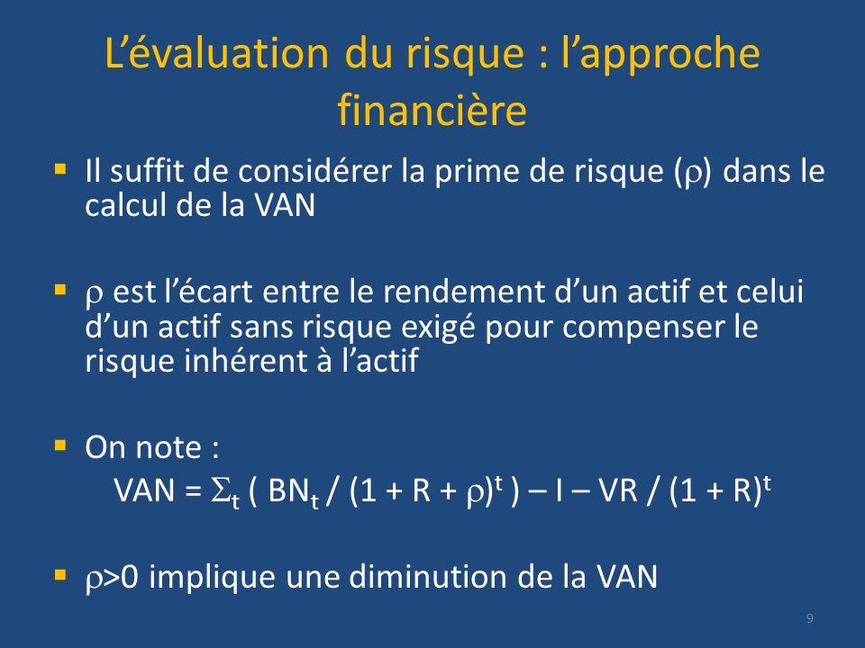 Lévaluation du risque : lapproche financière Il suffit de considérer la prime de risque ( ) dans le calcul de la VAN est lécart entre le rendement dun