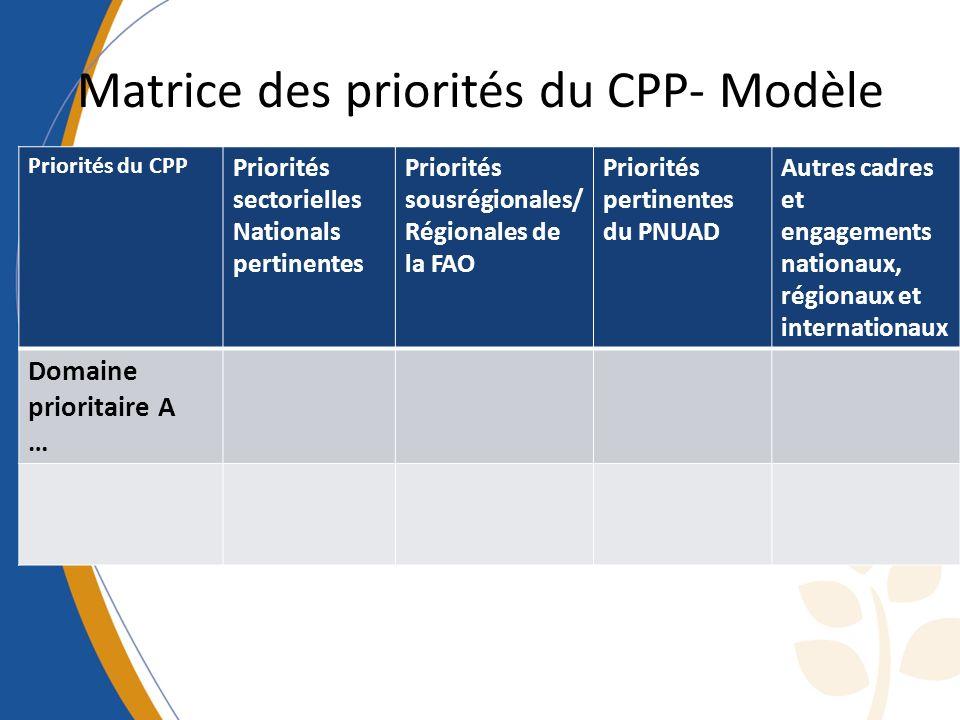 Matrice des priorités du CPP- Modèle Priorités du CPP Priorités sectorielles Nationals pertinentes Priorités sousrégionales/ Régionales de la FAO Priorités pertinentes du PNUAD Autres cadres et engagements nationaux, régionaux et internationaux Domaine prioritaire A …
