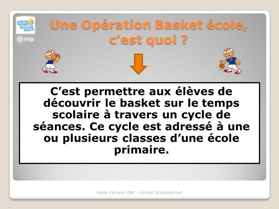 Une Opération Basket école, cest quoi ? Cest permettre aux élèves de découvrir le basket sur le temps scolaire à travers un cycle de séances. Ce cycle
