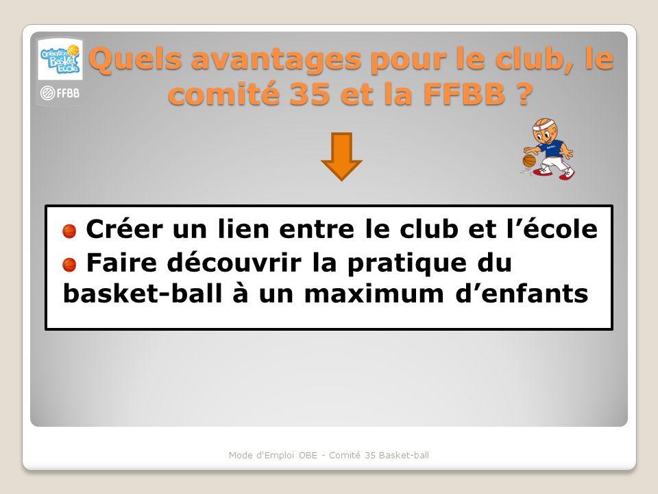 Quels avantages pour le club, le comité 35 et la FFBB ? Créer un lien entre le club et lécole Faire découvrir la pratique du basket-ball à un maximum